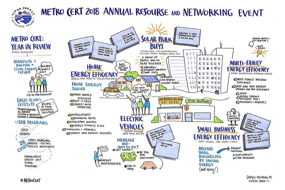 An illustration from the Metro CERT Annual Event