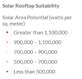 Legend of solar area potential