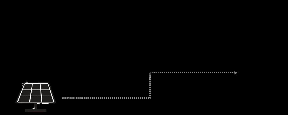 A possible arrangement/use case of surplus interconnection